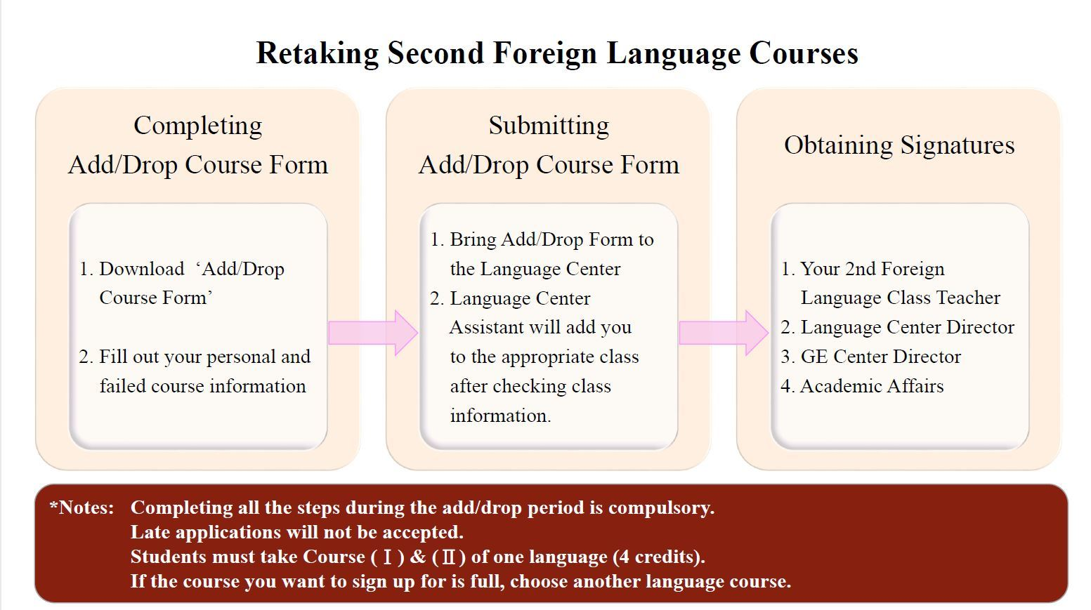 03_Retaking Second Foreign Language Courses_1080806
